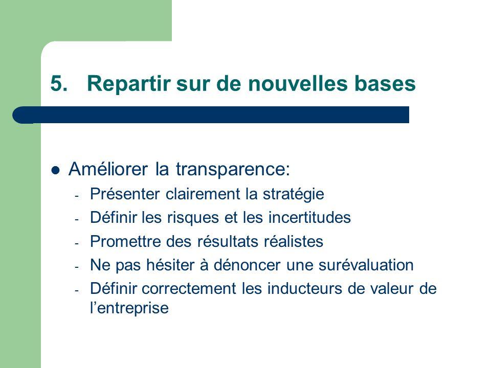 5.Repartir sur de nouvelles bases Améliorer la transparence: - Présenter clairement la stratégie - Définir les risques et les incertitudes - Promettre des résultats réalistes - Ne pas hésiter à dénoncer une surévaluation - Définir correctement les inducteurs de valeur de lentreprise