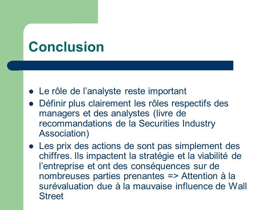 Conclusion Le rôle de lanalyste reste important Définir plus clairement les rôles respectifs des managers et des analystes (livre de recommandations de la Securities Industry Association) Les prix des actions de sont pas simplement des chiffres.