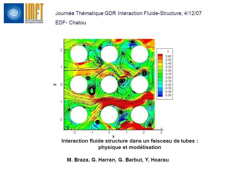 Interaction fluide structure dans un faisceau de tubes : physique et modélisation M. Braza, G. Harran, G. Barbut, Y. Hoarau Journée Thématique GDR Int