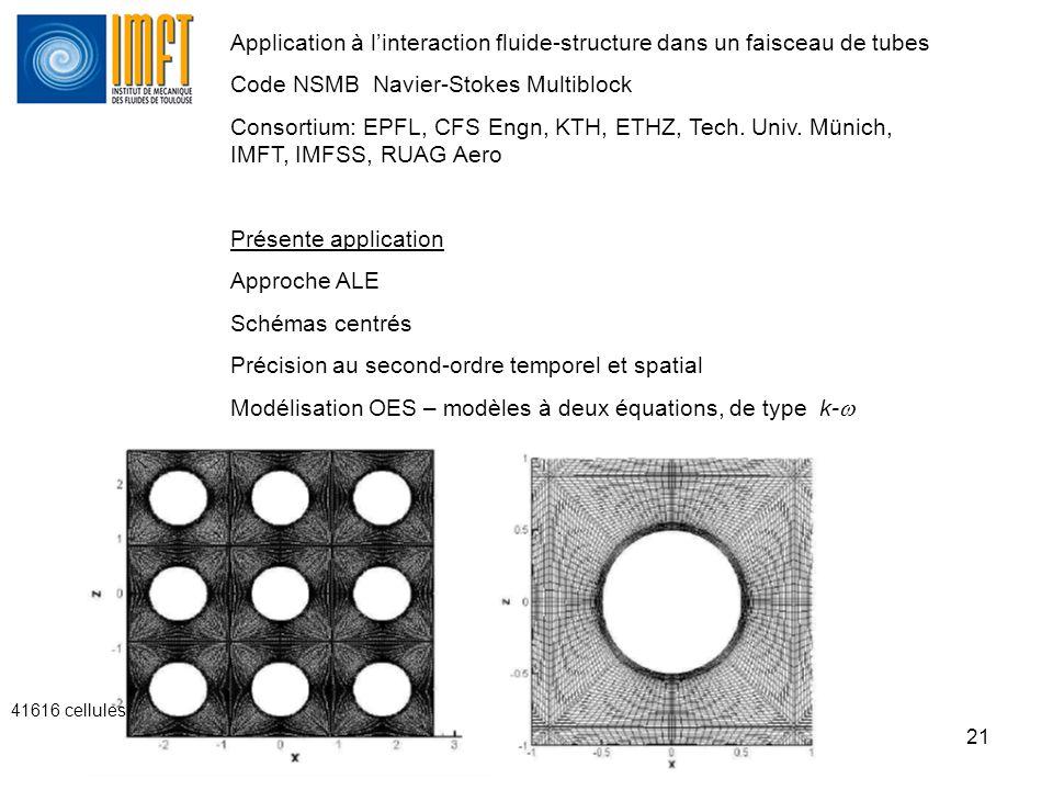 21 Application à linteraction fluide-structure dans un faisceau de tubes Code NSMB Navier-Stokes Multiblock Consortium: EPFL, CFS Engn, KTH, ETHZ, Tec