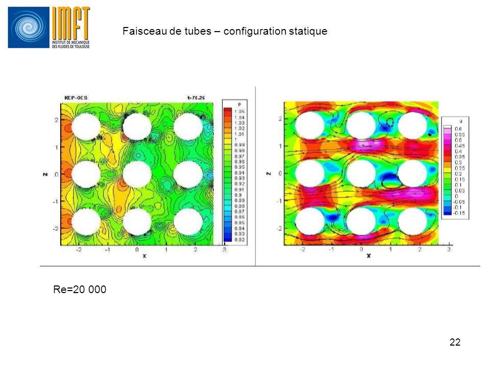 22 Faisceau de tubes – configuration statique Re=20 000
