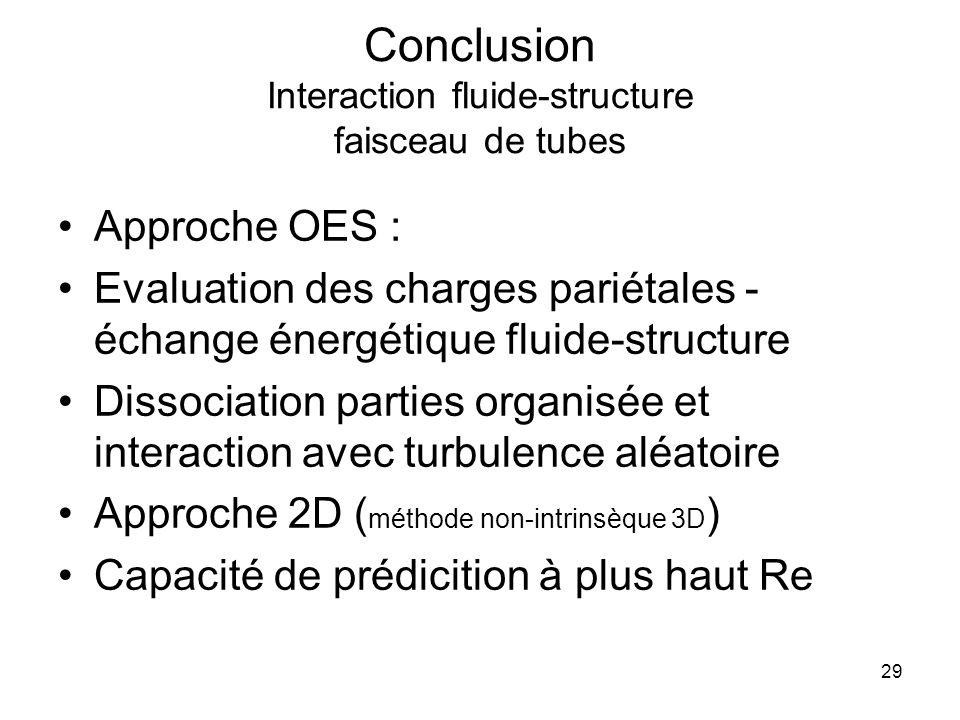 29 Conclusion Interaction fluide-structure faisceau de tubes Approche OES : Evaluation des charges pariétales - échange énergétique fluide-structure D
