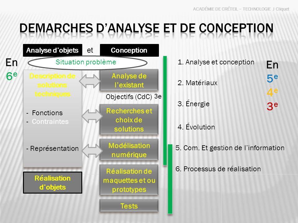 ACADÉMIE DE CRÉTEIL – TECHNOLOGIE J Cliquet Analyse dobjets Description de solutions techniques - Fonctions - Contraintes - Représentation Description