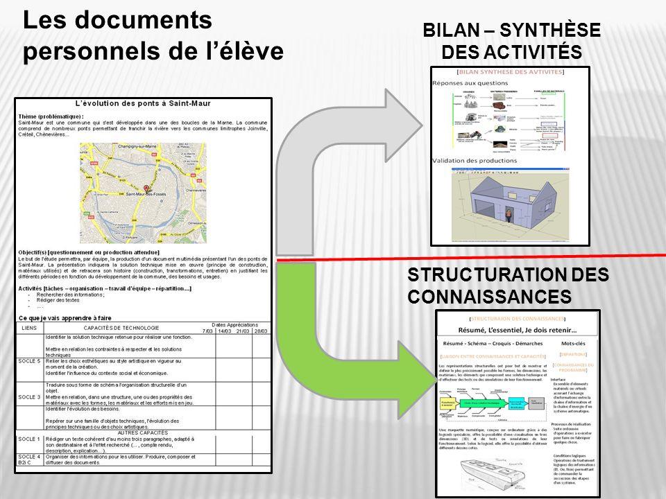 Les documents personnels de lélève BILAN – SYNTHÈSE DES ACTIVITÉS STRUCTURATION DES CONNAISSANCES
