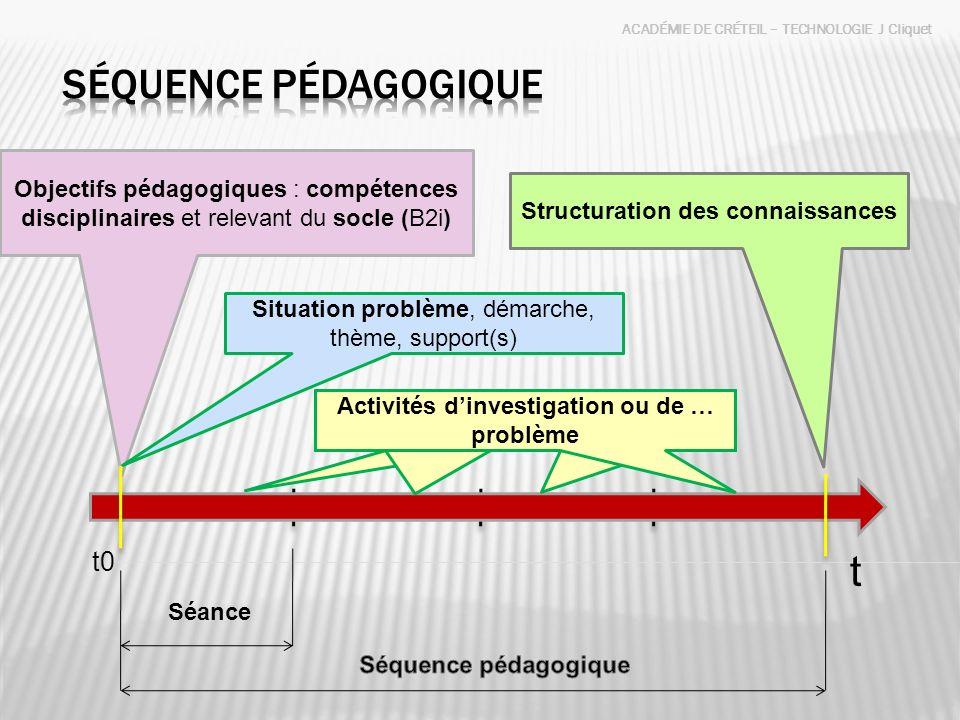 ACADÉMIE DE CRÉTEIL – TECHNOLOGIE J Cliquet Séance Objectifs pédagogiques : compétences disciplinaires et relevant du socle (B2i) Situation problème,