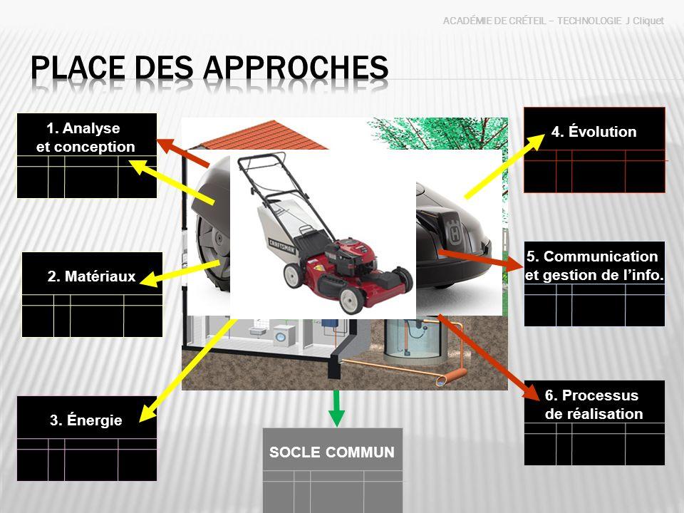 ACADÉMIE DE CRÉTEIL – TECHNOLOGIE J Cliquet 1. Analyse et conception 2. Matériaux3. Énergie4. Évolution 5. Communication et gestion de linfo. 6. Proce