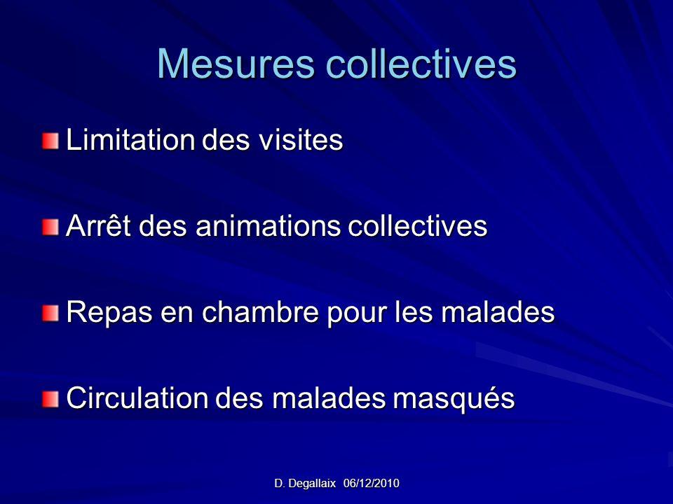 D. Degallaix 06/12/2010 Mesures collectives Limitation des visites Arrêt des animations collectives Repas en chambre pour les malades Circulation des