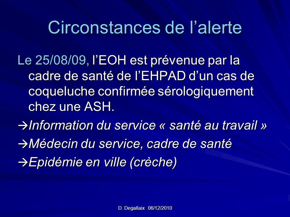 D. Degallaix 06/12/2010 Circonstances de lalerte Le 25/08/09, lEOH est prévenue par la cadre de santé de lEHPAD dun cas de coqueluche confirmée sérolo
