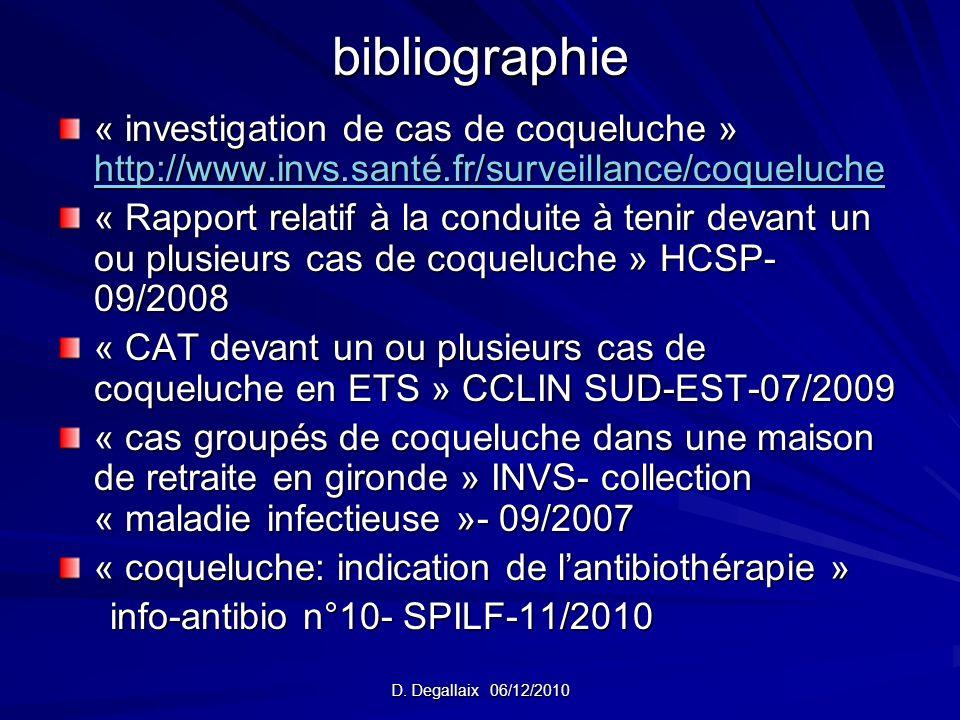D. Degallaix 06/12/2010 bibliographie « investigation de cas de coqueluche » http://www.invs.santé.fr/surveillance/coqueluche http://www.invs.santé.fr