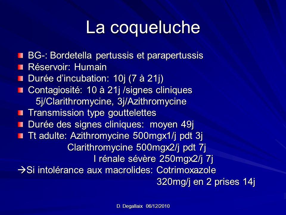 D. Degallaix 06/12/2010 La coqueluche BG-: Bordetella pertussis et parapertussis Réservoir: Humain Durée dincubation: 10j (7 à 21j) Contagiosité: 10 à