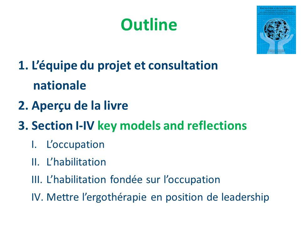 Outline 1. Léquipe du projet et consultation nationale 2. Aperçu de la livre 3. Section I-IV key models and reflections I.Loccupation II.Lhabilitation