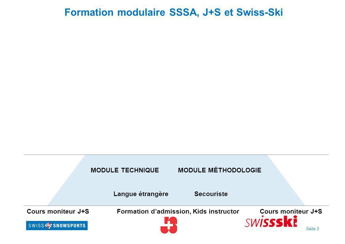 Seite 3 MODULE TECHNIQUE MODULE MÉTHODOLOGIE Langue étrangère Secouriste Formation modulaire SSSA, J+S et Swiss-Ski Cours moniteur J+S Formation dadmi