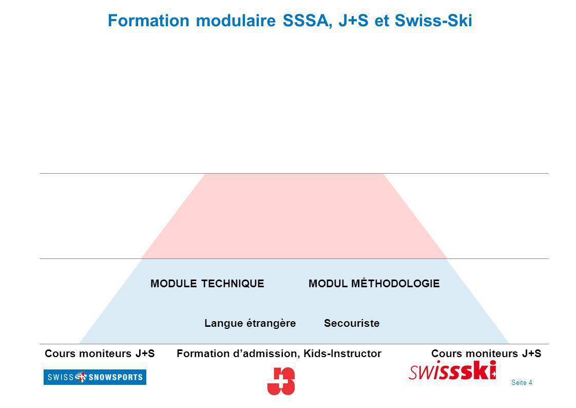 Seite 5 Formation modulaire J+S et Swiss-Ski Cours moniteurs Examen dadmission Module Technique Allround Module Méthodologie Allround Cours dInstructeur SSSA Module Technique Compétition Modules Formation dentraineur Swiss-Ski Modul Méthodologie Compétition (Ski) Modules Formation dentraineur Swiss-Ski Entraîneur de fédération 1+2 Swiss-Ski Swiss Olympic CED J+S formation continue 2 J+S formation continue 1 J+S formation des experts J+S formation de base