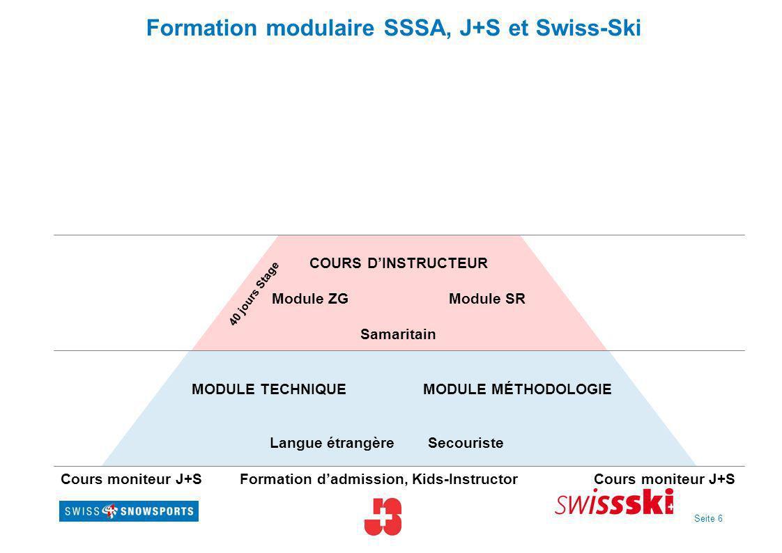 Seite 6 COURS DINSTRUCTEUR Module ZG Module SR Samaritain Formation modulaire SSSA, J+S et Swiss-Ski 40 jours Stage Cours moniteur J+S Formation dadmi