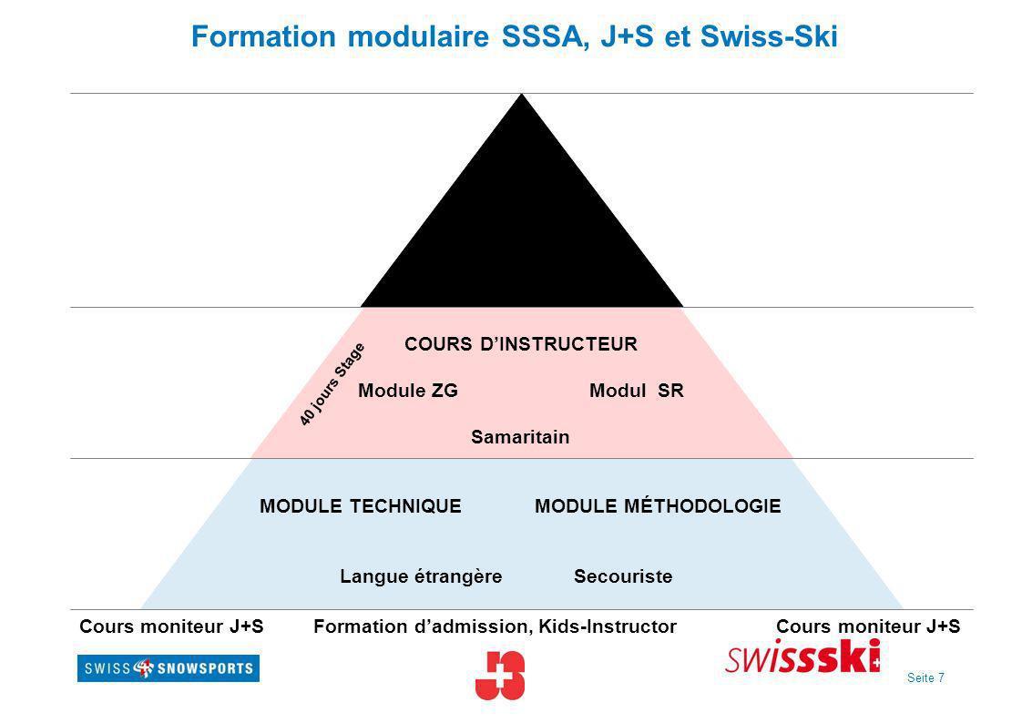 Seite 7 COURS DINSTRUCTEUR Module ZG Modul SR Samaritain Formation modulaire SSSA, J+S et Swiss-Ski 40 jours Stage Cours moniteur J+S Formation dadmis
