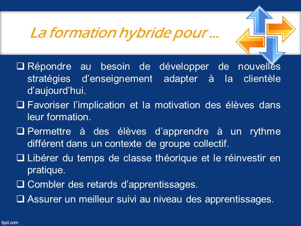 La formation hybride pour … Répondre au besoin de développer de nouvelles stratégies denseignement adapter à la clientèle daujourdhui. Favoriser limpl