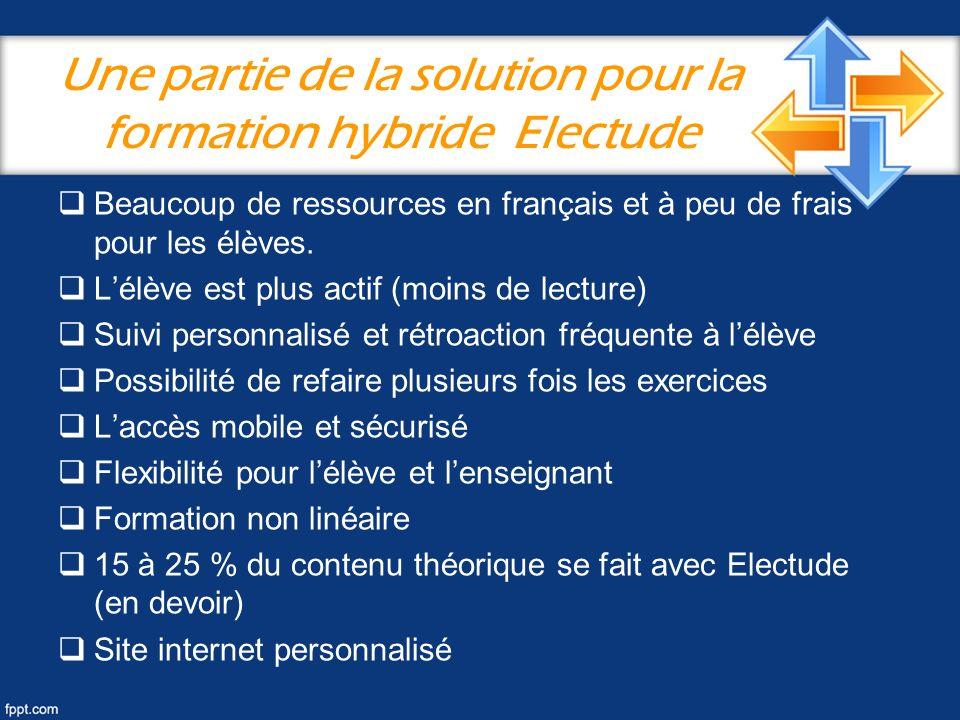 Une partie de la solution pour la formation hybride Electude Beaucoup de ressources en français et à peu de frais pour les élèves. Lélève est plus act