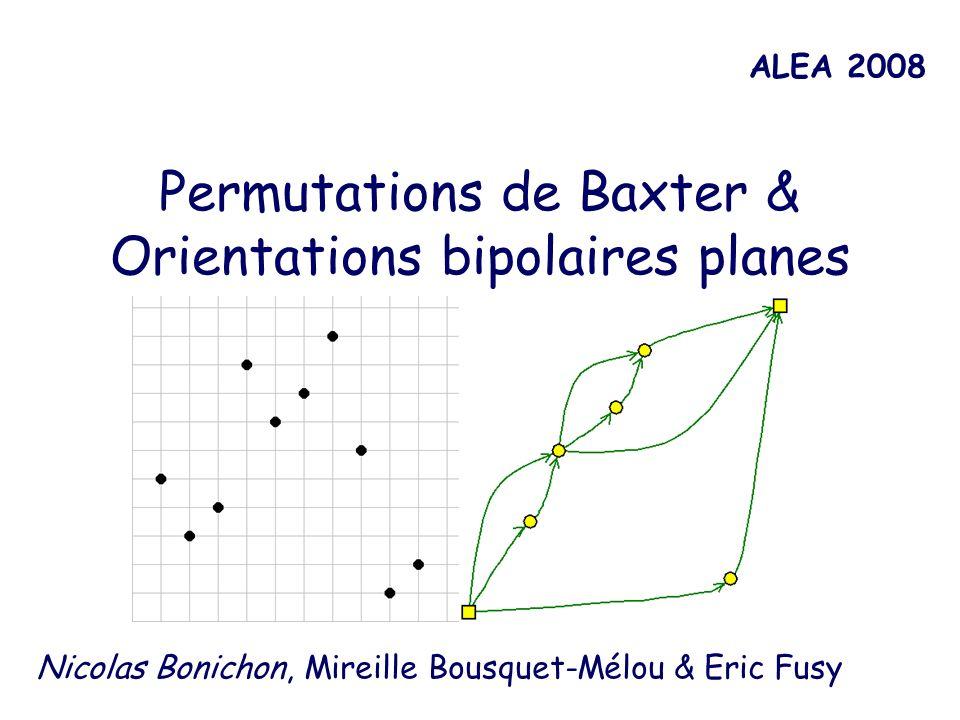 Permutations Une permutation = (1) (2)… (n), est une bijection de [n] sur [n] Le diagramme dune permutation, est lensemble des points (i, (i)).