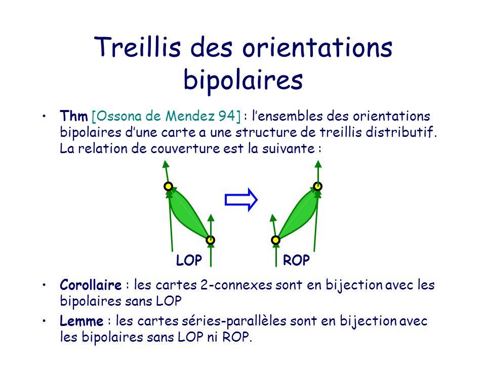 Spécialisations de Lemme : – ( ) contient un LOP contient 41352 – ( ) contient un ROP contient 25314 Rq : –S n (25314,3142) = S n (25314, 41352, 41352) –S n (2413,3142) = S n (25314, 25314, 41352, 41352) Corollaire : est une bijection de – S n (25314,3142) vers les cartes 2-connexes à n+1 arêtes –S n (2413,3142) vers les cartes séries-parallèles à n arêtes