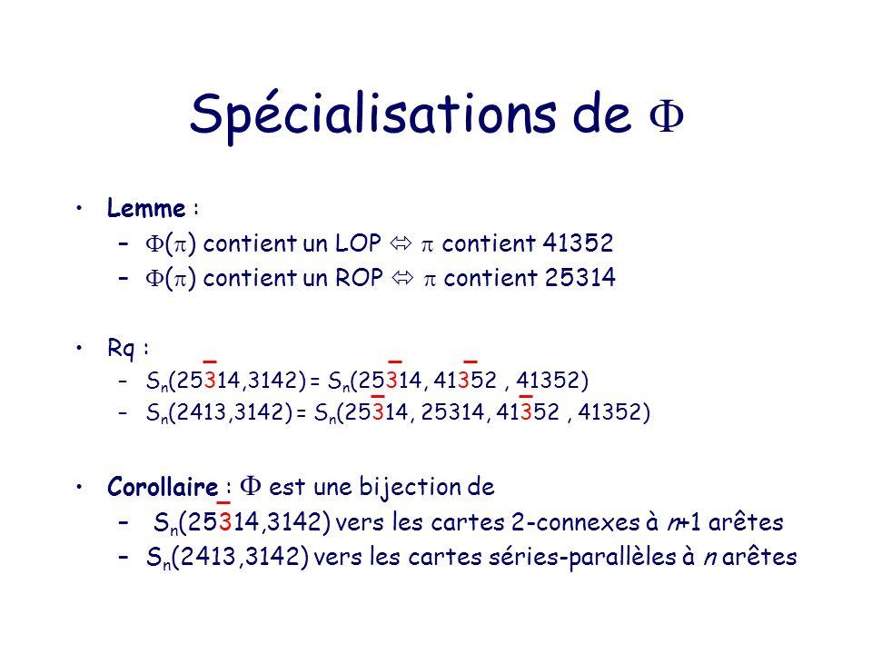 Orientations bipolaires S n (25314, 41352) Orientations Min S n (25314,3142) Cartes 2-connexes Orientation Min&Max S n (2413,3142) Cartes séries-parallèles Spécialisations de Baxter S n (2413,3142) Baxter S n (2413) === [Dulucq Gire West 96][Gire 93]