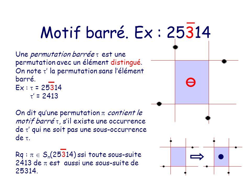 Permutation de Baxter = S n (25314, 41352) Définition par factorisation : [Glen Baxter]