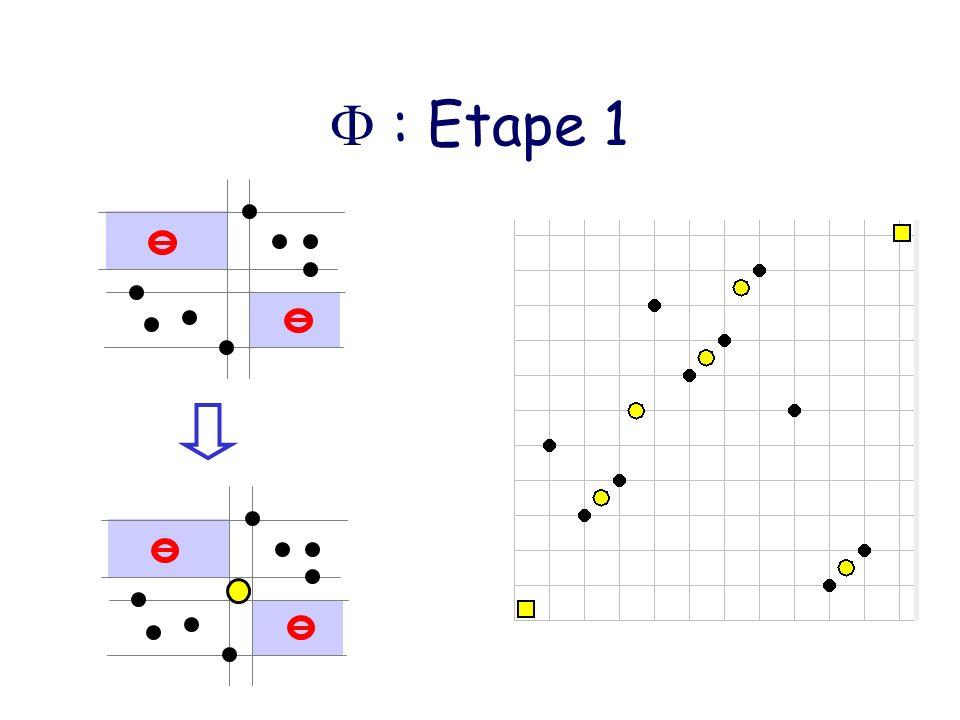 : Etape 2