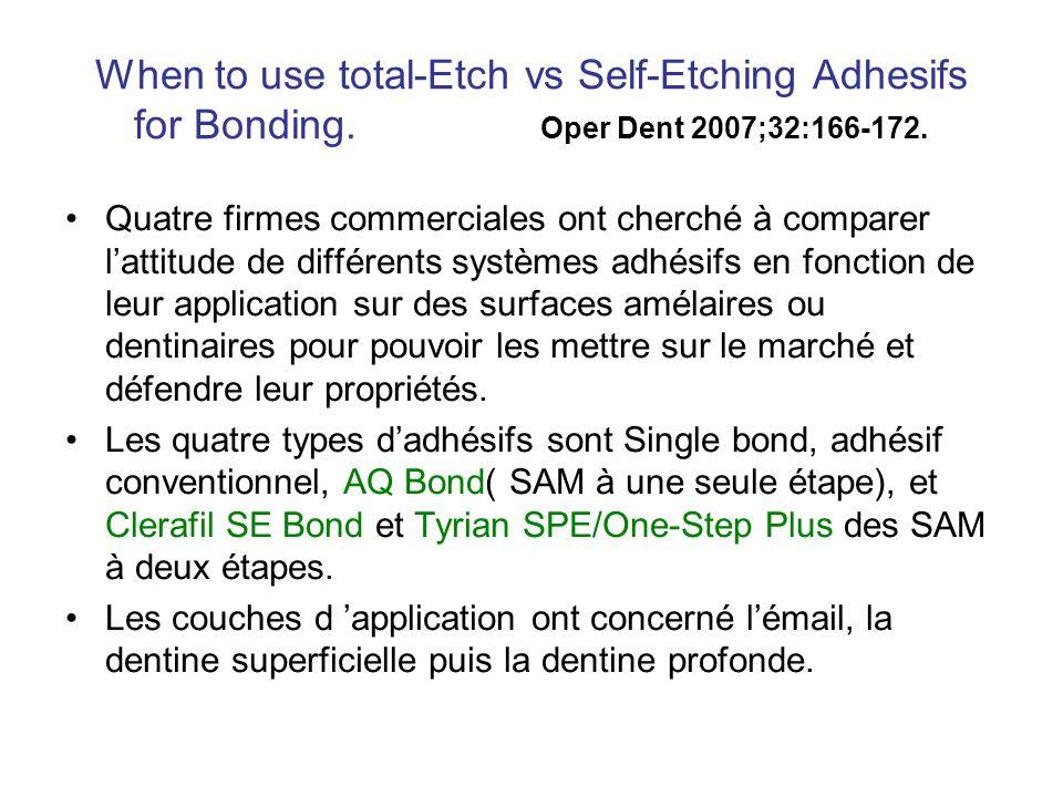 When to use total-Etch vs Self-Etching Adhesifs for Bonding. Oper Dent 2007;32:166-172. Quatre firmes commerciales ont cherché à comparer lattitude de
