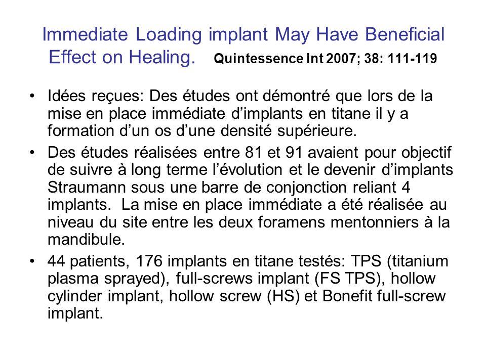 Immediate Loading implant May Have Beneficial Effect on Healing. Quintessence Int 2007; 38: 111-119 Idées reçues: Des études ont démontré que lors de