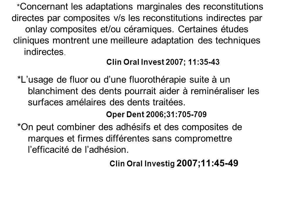 * Concernant les adaptations marginales des reconstitutions directes par composites v/s les reconstitutions indirectes par onlay composites et/ou céramiques.