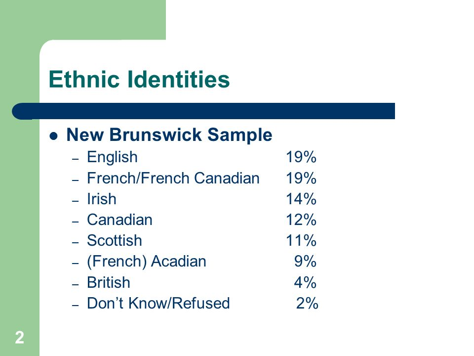 2 Ethnic Identities New Brunswick Sample – English19% – French/French Canadian19% – Irish14% – Canadian 12% – Scottish11% – (French) Acadian 9% – British 4% – Dont Know/Refused 2%