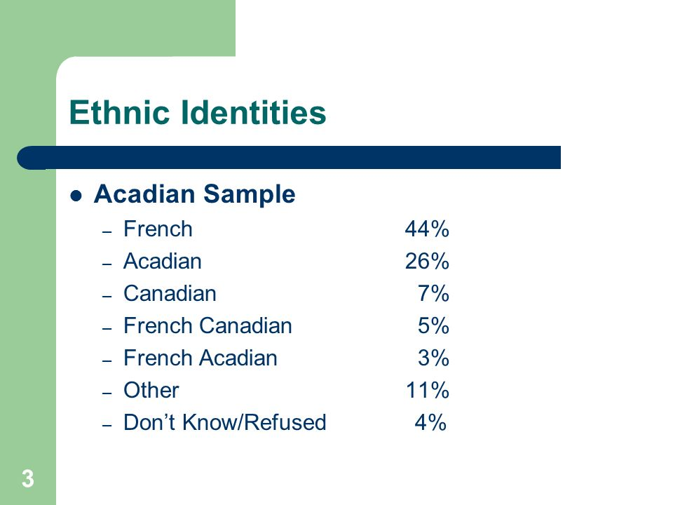 3 Ethnic Identities Acadian Sample – French 44% – Acadian26% – Canadian 7% – French Canadian 5% – French Acadian 3% – Other11% – Dont Know/Refused 4%