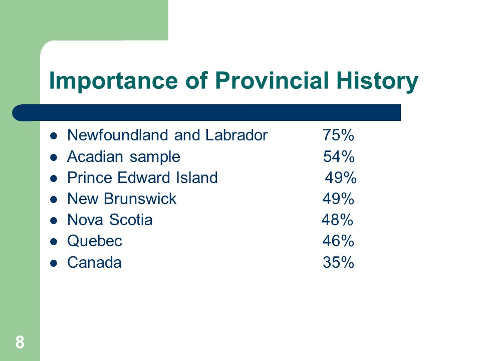 8 Importance of Provincial History Newfoundland and Labrador 75% Acadian sample 54% Prince Edward Island 49% New Brunswick 49% Nova Scotia 48% Quebec 46% Canada 35%