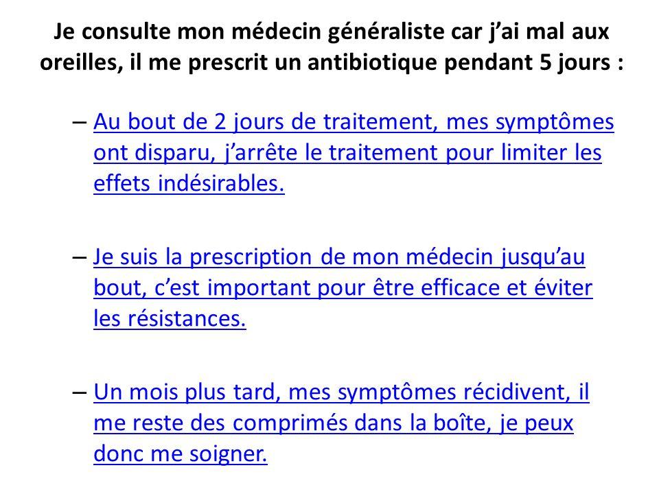 Je consulte mon médecin généraliste car jai mal aux oreilles, il me prescrit un antibiotique pendant 5 jours : – Au bout de 2 jours de traitement, mes