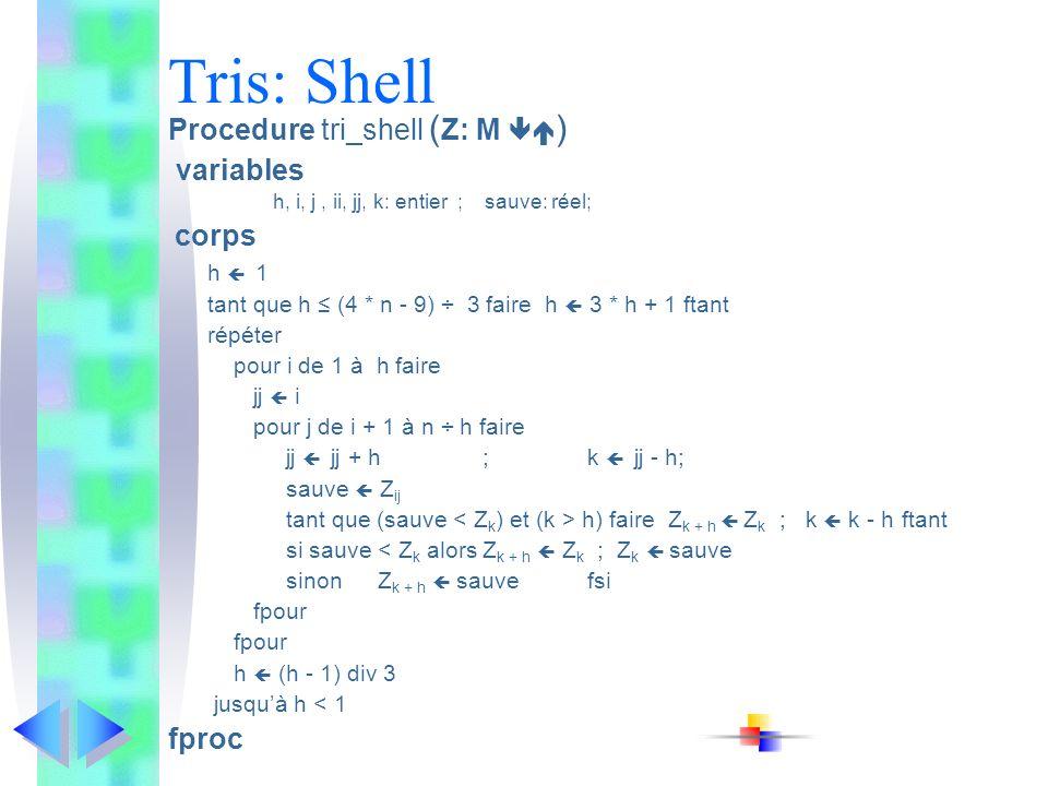 Tris: Shell Procedure tri_shell ( Z: M ) variables h, i, j, ii, jj, k: entier ; sauve: réel; corps h 1 tant que h (4 * n - 9) ÷ 3 faire h 3 * h + 1 ft
