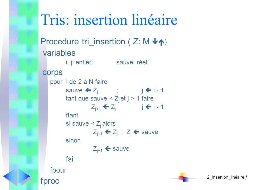 Tris: insertion linéaire Procedure tri_insertion ( Z: M ) variables i, j: entier;sauve: réel; corps pour i de 2 à N faire sauve Z i ;j i - 1 tant que