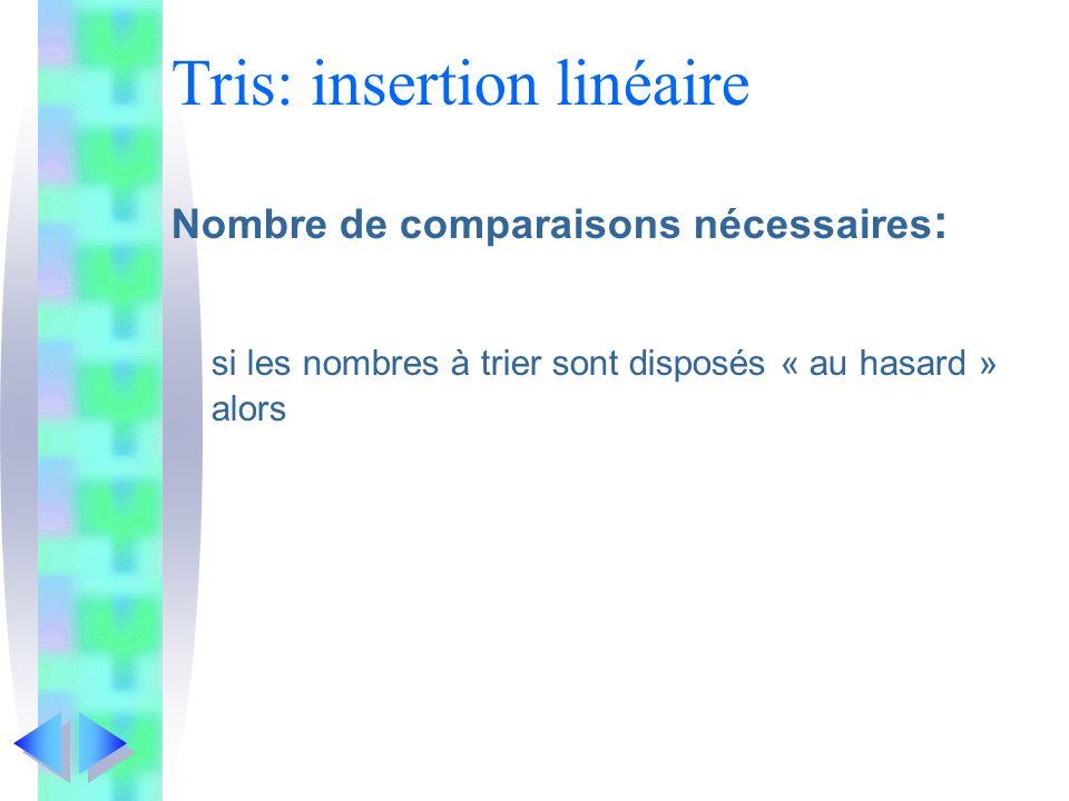 Tris: insertion linéaire Nombre de comparaisons nécessaires: Si j éléments sont déjà triés Pour placer le j+1 ième nombres de comparaisons: j / 2 Pour les placer tous
