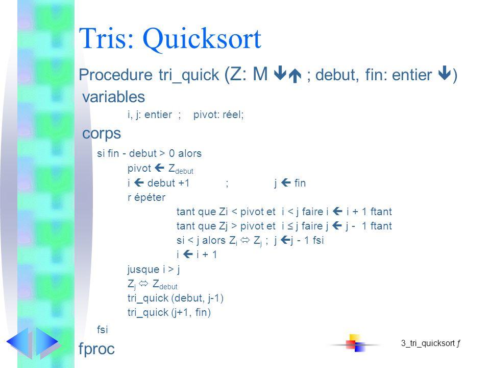 Tris: Quick Nombre de comparaisons nécessaires: Pour le premier vecteur: n comparaisons Pour les deux deuxièmes vecteurs: n/2 et n/2soitn comparaisons Pour les quatres vecteurs: n/4n/4 n/4 n/4soit n comparaisons Nombre de fois que nous pouvons « couper » en deux sous- vecteurs: log 2 n