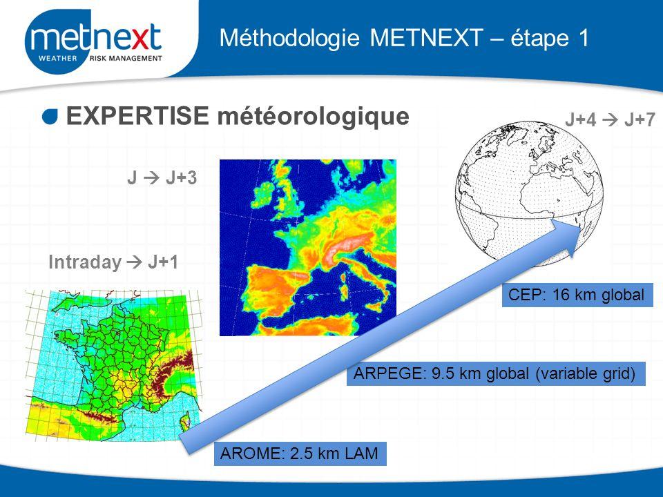 Méthodologie METNEXT – étape 2 Descente déchelle STATISTIQUE Logiciel METNEXT DECIDE ® Prise en compte implicite des caractéristiques géographiques locales, avec adaptation statistique