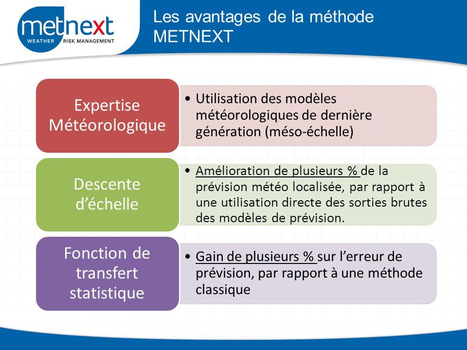 Les avantages de la méthode METNEXT Utilisation des modèles météorologiques de dernière génération (méso-échelle) Expertise Météorologique Amélioration de plusieurs % de la prévision météo localisée, par rapport à une utilisation directe des sorties brutes des modèles de prévision.