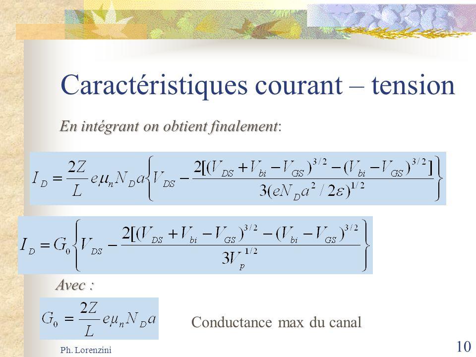 Ph. Lorenzini 10 Caractéristiques courant – tension En intégrant on obtient finalement En intégrant on obtient finalement: Avec : Conductance max du c