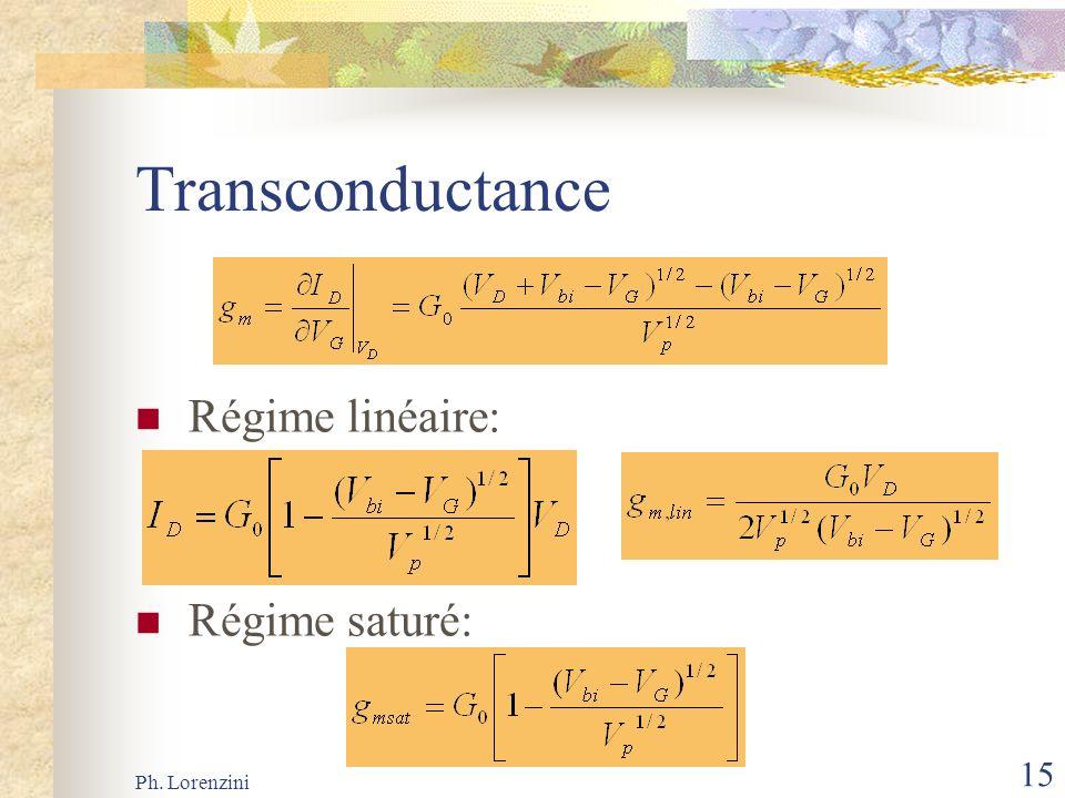 Ph. Lorenzini 15 Transconductance Régime linéaire: Régime saturé: