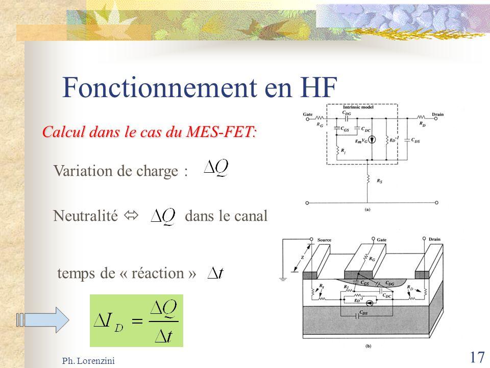 Ph. Lorenzini 17 Fonctionnement en HF Calcul dans le cas du MES-FET: Variation de charge : Neutralité dans le canal temps de « réaction »