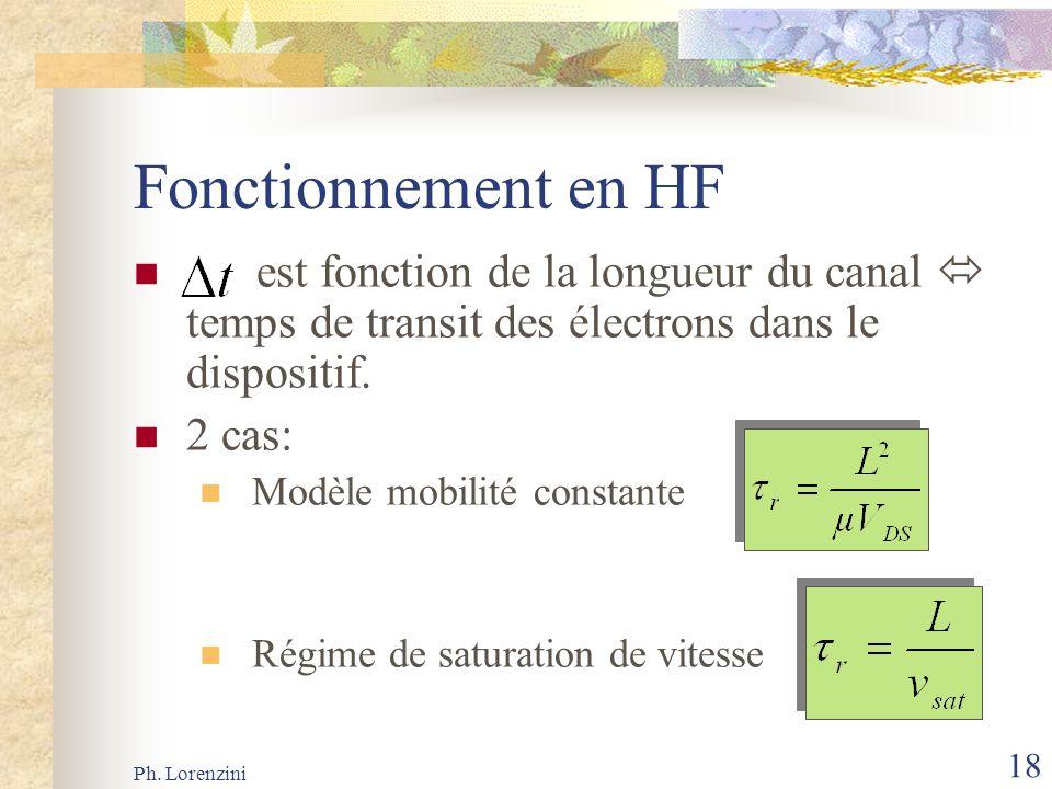 Ph. Lorenzini 18 Fonctionnement en HF est fonction de la longueur du canal temps de transit des électrons dans le dispositif. 2 cas: Modèle mobilité c
