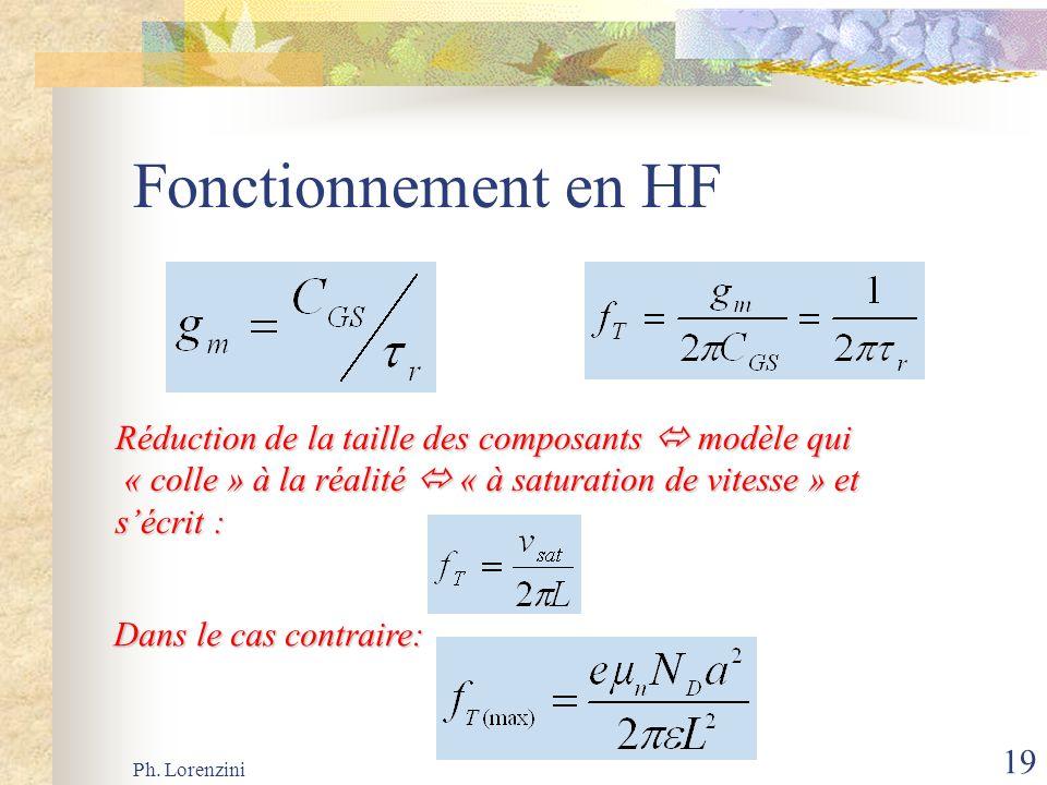 Ph. Lorenzini 19 Fonctionnement en HF Réduction de la taille des composants modèle qui « colle » à la réalité « à saturation de vitesse » et sécrit :