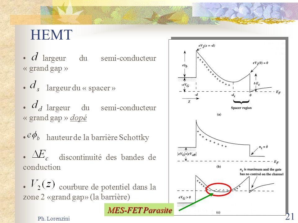 Ph. Lorenzini 21 largeur du semi-conducteur « grand gap » largeur du « spacer » largeur du semi-conducteur « grand gap » dopé hauteur de la barrière S