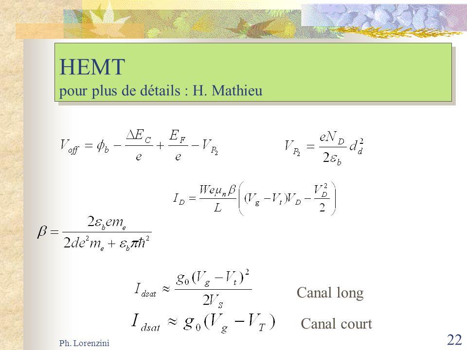 Ph. Lorenzini 22 HEMT pour plus de détails : H. Mathieu Canal long Canal court