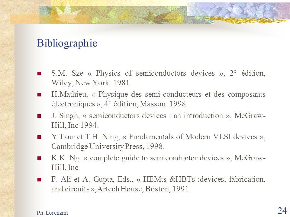 Ph. Lorenzini 24 Bibliographie S.M. Sze « Physics of semiconductors devices », 2° édition, Wiley, New York, 1981 H.Mathieu, « Physique des semi-conduc