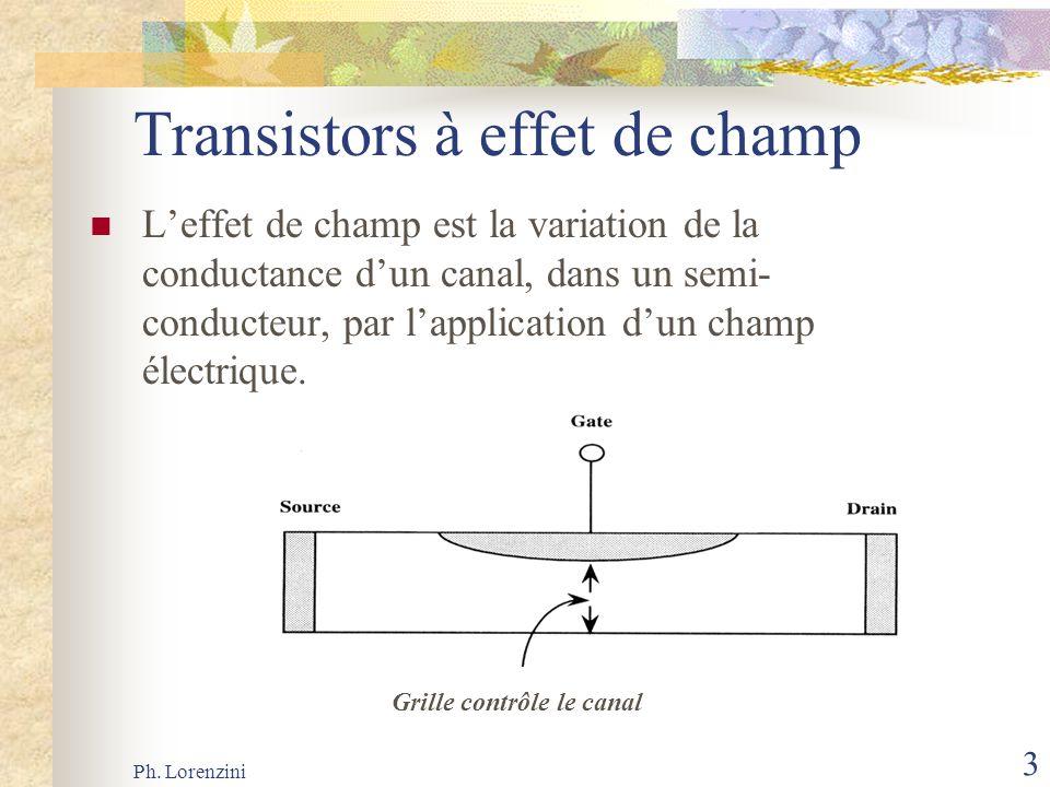 Ph. Lorenzini 3 Transistors à effet de champ Leffet de champ est la variation de la conductance dun canal, dans un semi- conducteur, par lapplication