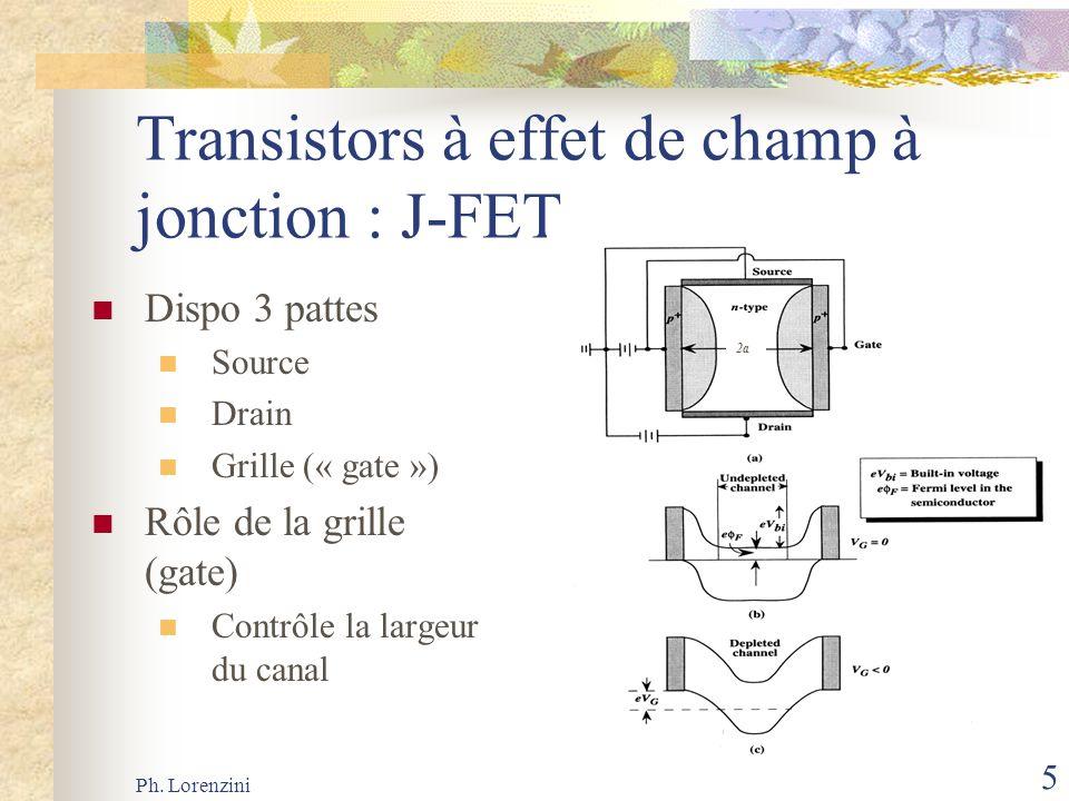 Ph. Lorenzini 5 Transistors à effet de champ à jonction : J-FET Dispo 3 pattes Source Drain Grille (« gate ») Rôle de la grille (gate) Contrôle la lar