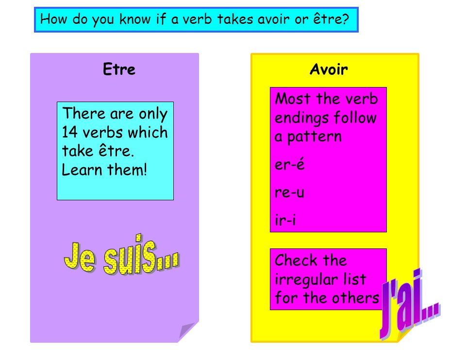 AvoirTo have JaiI have Tu asYou have (inf) Il/elle a He she has Nous avonsWe have Vous avezYou have (form) Ils/elles ontThey have This is a key irregular verbs that must be remembered.